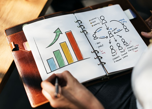 同調現象をマーケティングやセールスに活用する方法
