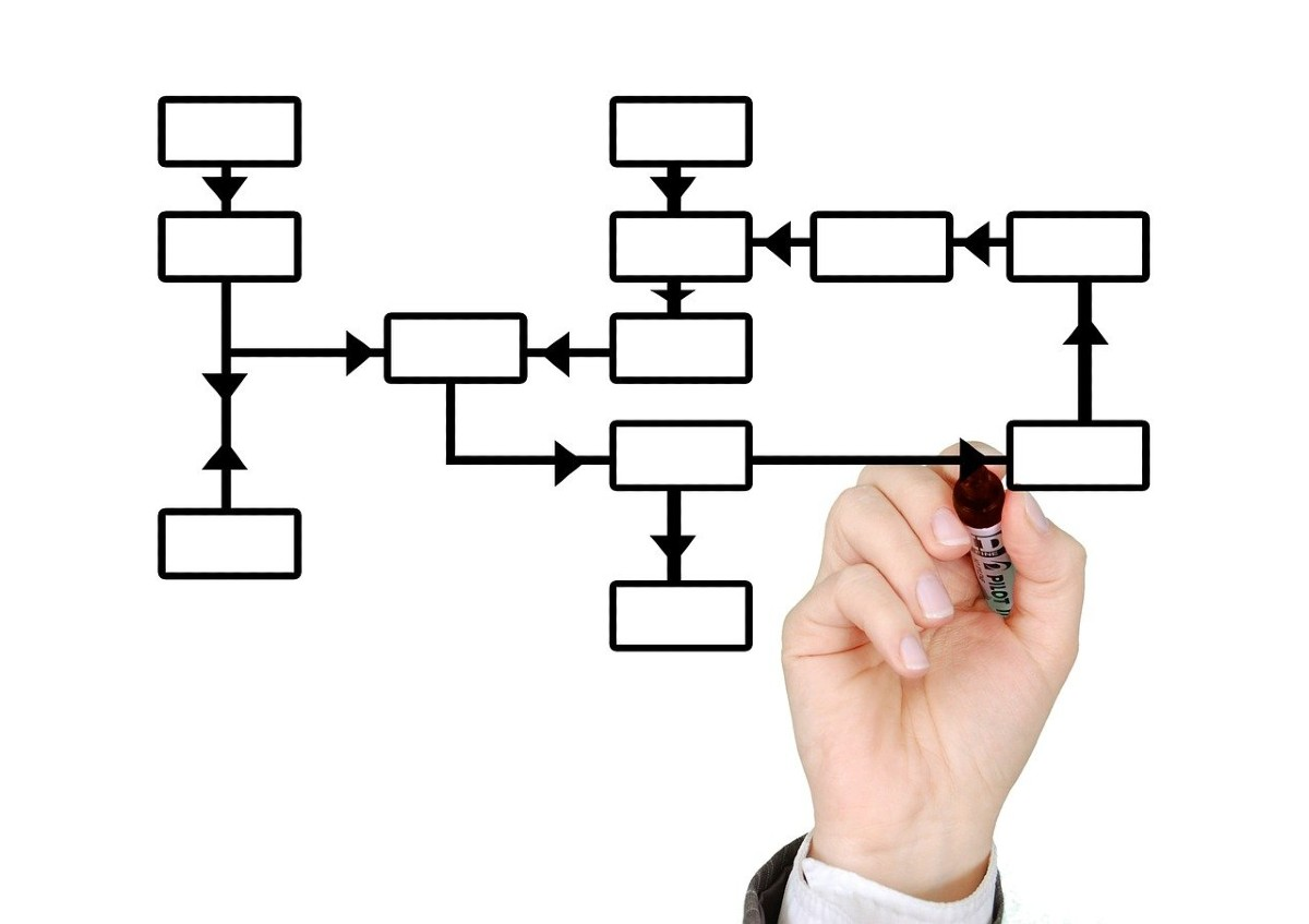 事業計画書が必要となる主な目的