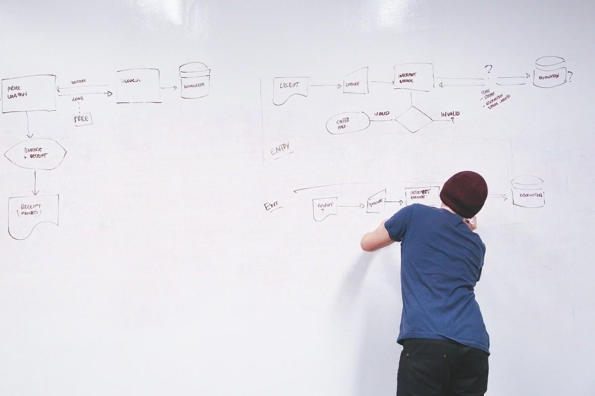 事業計画書の作成方法