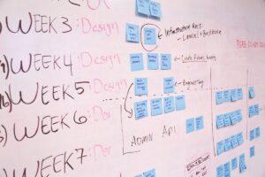 起業を成功させるための3つポイント