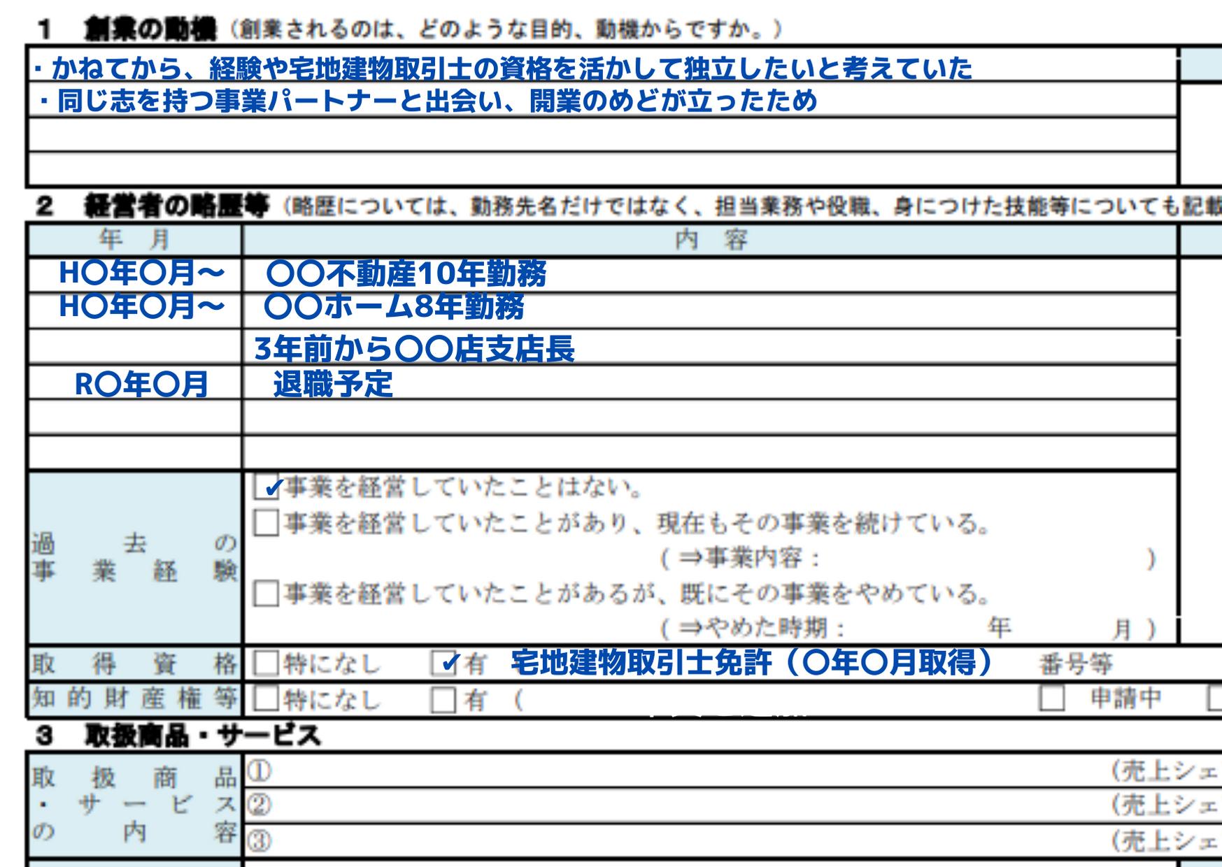 不動産業の事業計画書のイメージ