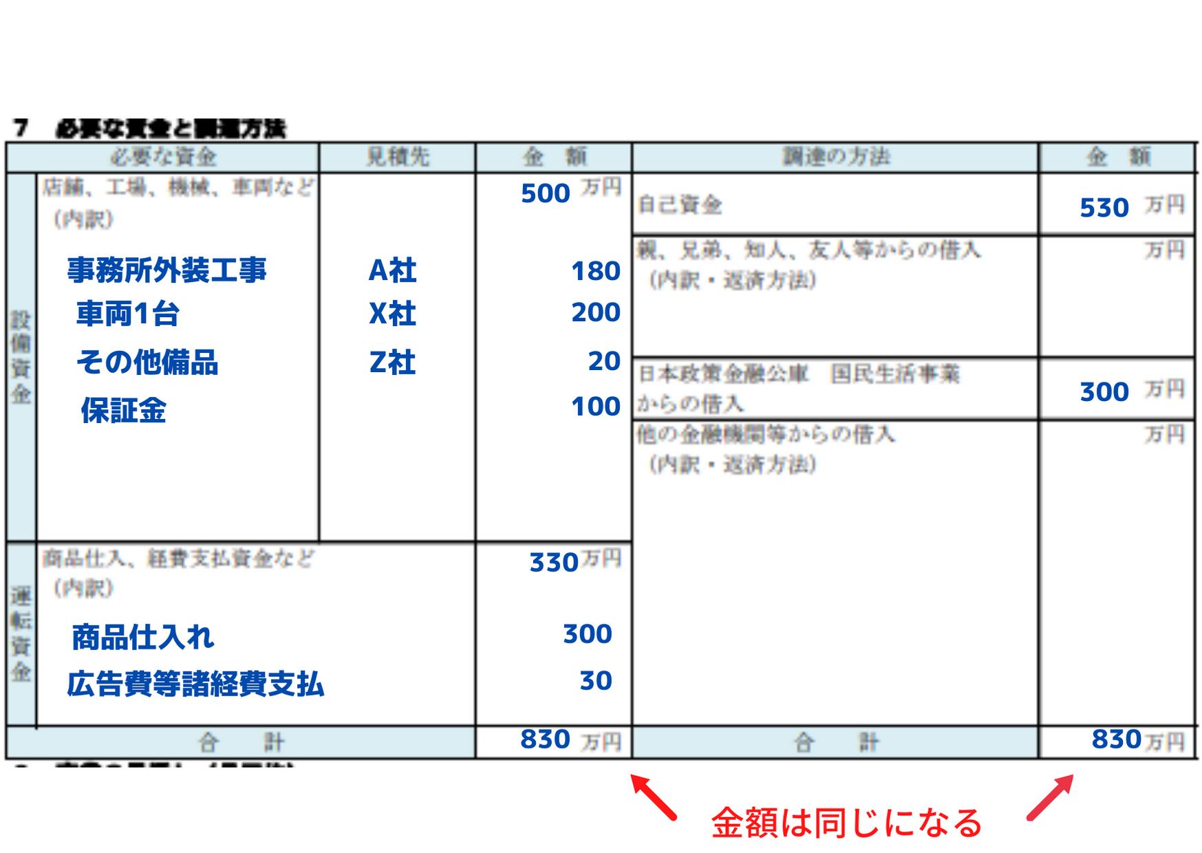 不動産業の事業計画書-2のイメージ